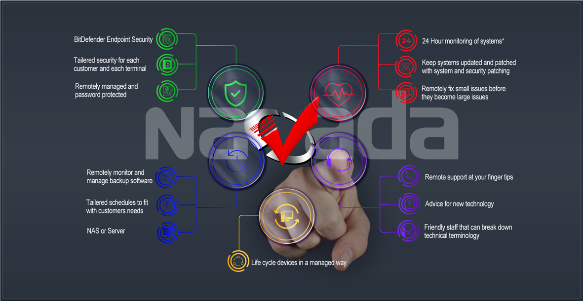 Navada Managed Services